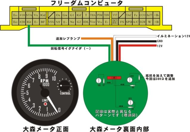 omori tachometer wiring diagram Temp Gauge Wiring Diagram  saas rpm gauge wiring diagram Fuel Pressure Wiring Diagram Oil Pressure Gauge Wiring Diagram