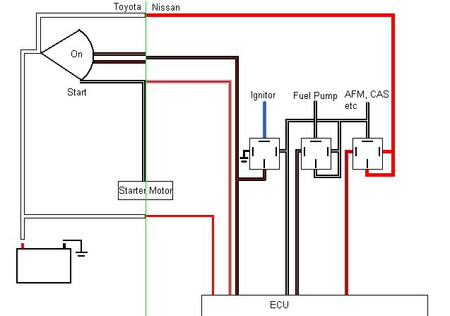 27707 ke70 with ca18det wiring help!!!!!! ca18det engine wiring diagram at bayanpartner.co