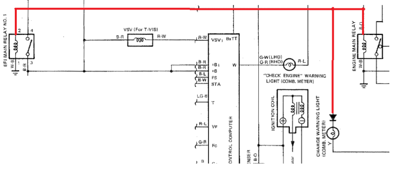 322585 ae86 wiring diagram dc2 wiring diagram \u2022 wiring diagrams j ae86 ignition wiring diagram at bakdesigns.co