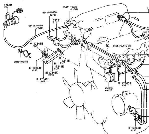 Ae86 Wiring Manual