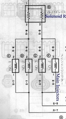 using oem resistor pack with adaptronic for 4agze injectorsive looked over the wiring diagram and it will not be hard at all to wire in, but im just wanting to be sure it wont affect the operation of an aftermarket