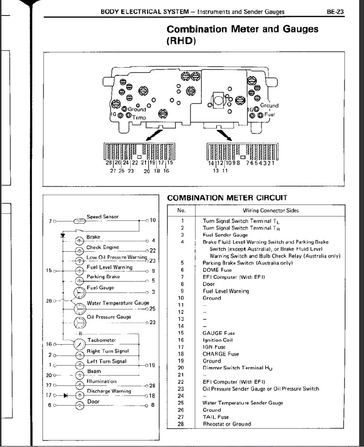 Nice Ae86 Wiring Diagram Component - Electrical and Wiring Diagram ...